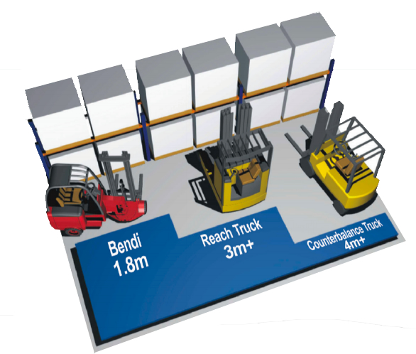 bendi flexi forklift truck training